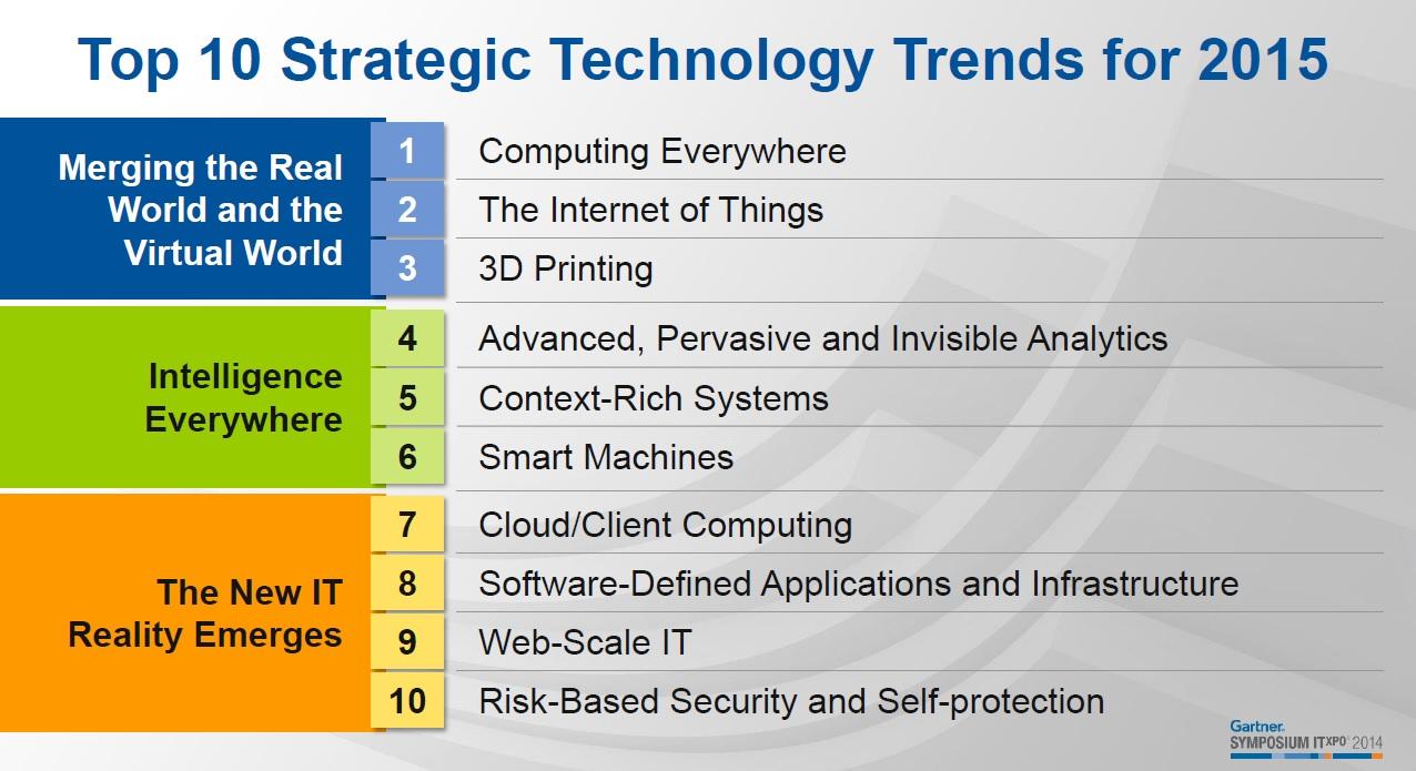 Top-10-strategic-technology-trends-2015-gartner
