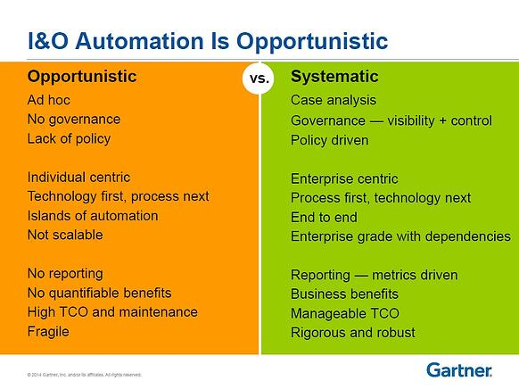 Opportunistic IT Automation