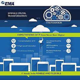 Embrace-Digital-Transformation-with-IT-Automation