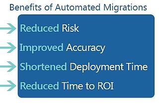 1Benefits-of-Automated-Migration
