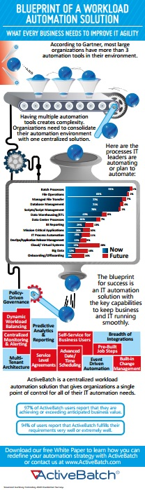 Blueprint-workload-automation-solution-infographic.jpg
