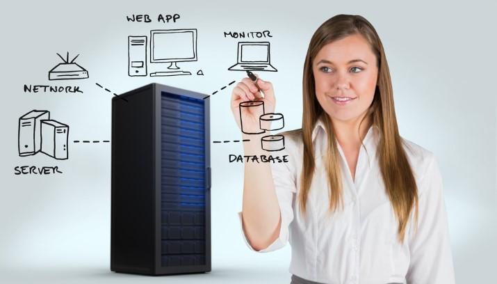 Datacenter Automation