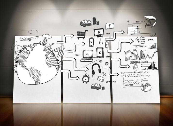 Financial Digitalization