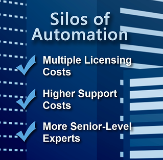 Image-Silos-of-Automation-2.png