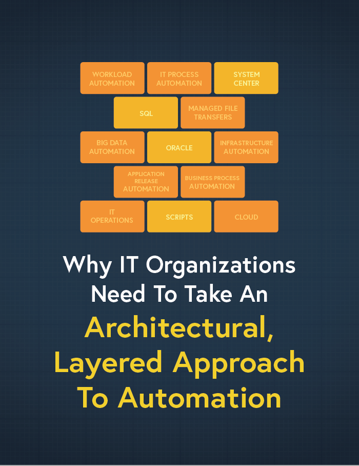 IT orchestration automation